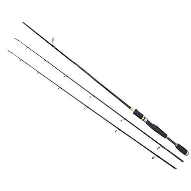 Sea Fishing Medium Heavy (MH) Carbon Spinning Rod