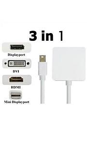coosbo® Mini Displayport hann til Display kvinnelige HDMI og DVI-adapterkabel for MacBook Air pro retina