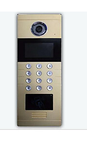 de hoogbouw intercom golden gate machine