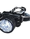 LED-Ficklampor / Huvudlampor LED 1 Läge Lumen Laddningsbar Camping/Vandring/Grottkrypning - Rektangulär , Svart Aluminiumlegering