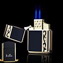 Butan Lighter - Butik - Personalizirana dar - Crna , Akril )