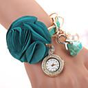 2015 kvarcni satovi žene modni luksuzni sat sat novi modni biser cvijet vrh brand sat žena